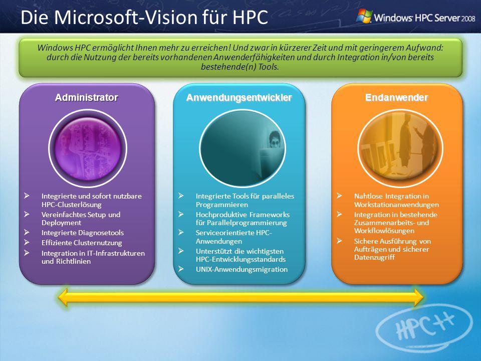 Die Microsoft-Vision für HPC Administrator Integrierte und sofort nutzbare HPC-Clusterlösung Vereinfachtes Setup und Deployment Integrierte Diagnoseto