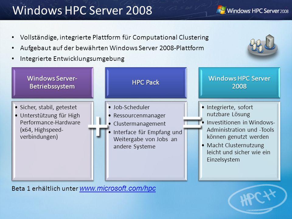 Windows HPC Server 2008 Vollständige, integrierte Plattform für Computational Clustering Aufgebaut auf der bewährten Windows Server 2008-Plattform Int