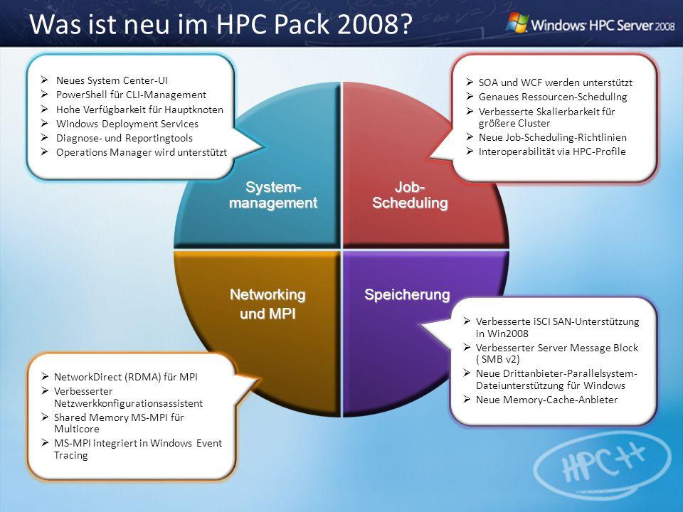 Was ist neu im HPC Pack 2008? System- management Job- Scheduling Networking und MPI Speicherung Neues System Center-UI PowerShell für CLI-Management H