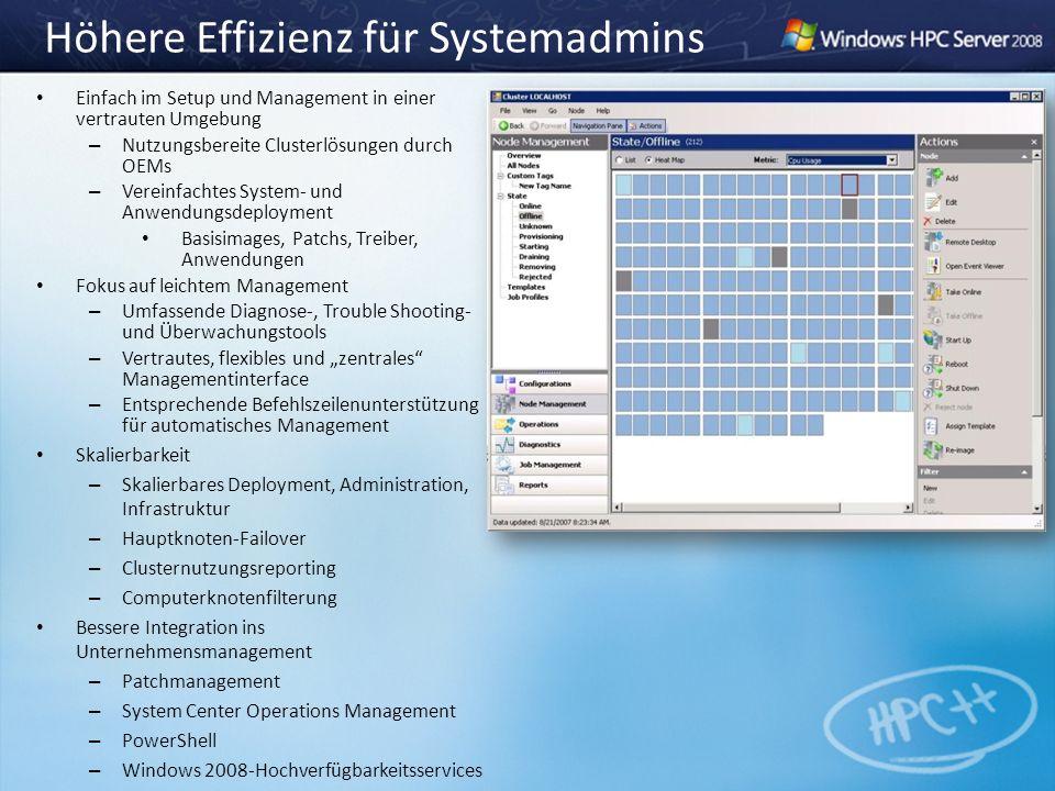 Höhere Effizienz für Systemadmins Einfach im Setup und Management in einer vertrauten Umgebung – Nutzungsbereite Clusterlösungen durch OEMs – Vereinfa