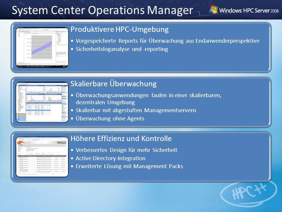 System Center Operations Manager Produktivere HPC-Umgebung Vorgespeicherte Reports für Überwachung aus Endanwenderperspektive Sicherheitsloganalyse un