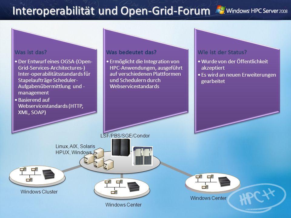Interoperabilität und Open-Grid-Forum Was ist das? Der Entwurf eines OGSA-(Open- Grid-Services-Architectures-) Inter-operabilitätsstandards für Stapel