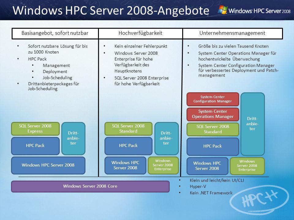 Windows HPC Server 2008-Angebote System Center Operations Manager Windows HPC Server 2008 SQL Server 2008 Express Dritt- anbie- ter HPC Pack System Center Configuration Manager Sofort nutzbare Lösung für bis zu 1000 Knoten HPC Pack Management Deployment Job-Scheduling Drittanbieterpackages für Job-Scheduling Basisangebot, sofort nutzbarHochverfügbarkeitUnternehmensmanagement Kein einzelner Fehlerpunkt Windows Server 2008 Enterprise für hohe Verfügbarkeit des Hauptknotens SQL Server 2008 Enterprise für hohe Verfügbarkeit Größe bis zu vielen Tausend Knoten System Center Operations Manager für hochentwickelte Überwachung System Center Configuration Manager für verbessertes Deployment und Patch- management Windows Server 2008 Core Klein und leicht/kein UI/CLI Hyper-V Kein.NET Framework Windows HPC Server 2008 Windows Server 2008 Enterprise SQL Server 2008 Standard HPC Pack Dritt- anbie- ter SQL Server 2008 Standard HPC Pack Dritt- anbie- ter Windows HPC Server 2008 Windows Server 2008 Enterprise