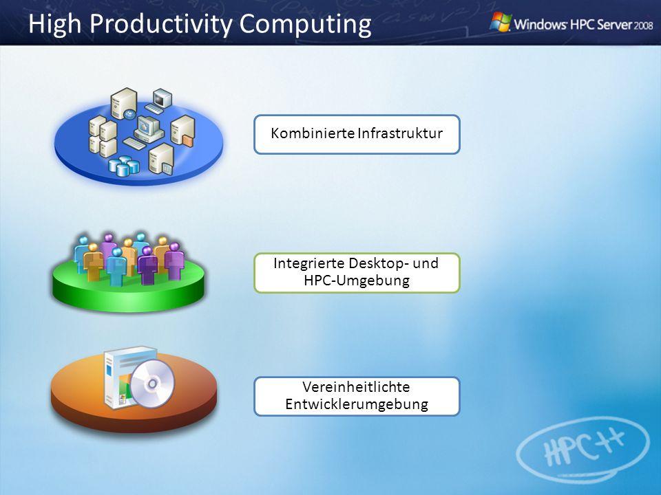 High Productivity Computing Kombinierte Infrastruktur Integrierte Desktop- und HPC-Umgebung Vereinheitlichte Entwicklerumgebung
