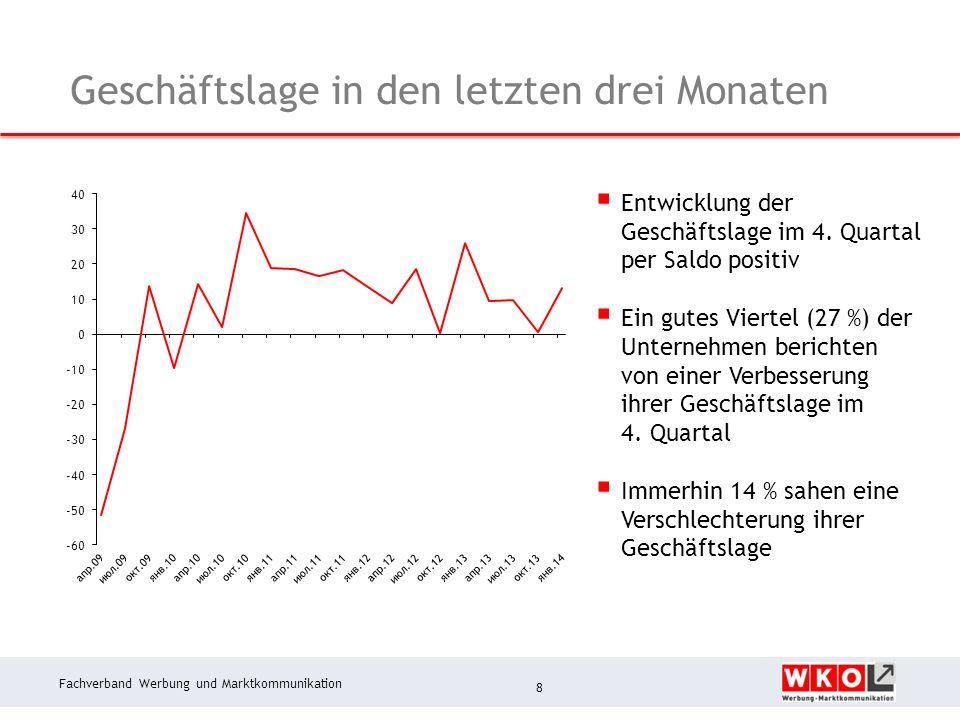 Fachverband Werbung und Marktkommunikation Geschäftslage in den letzten drei Monaten 8 Entwicklung der Geschäftslage im 4.