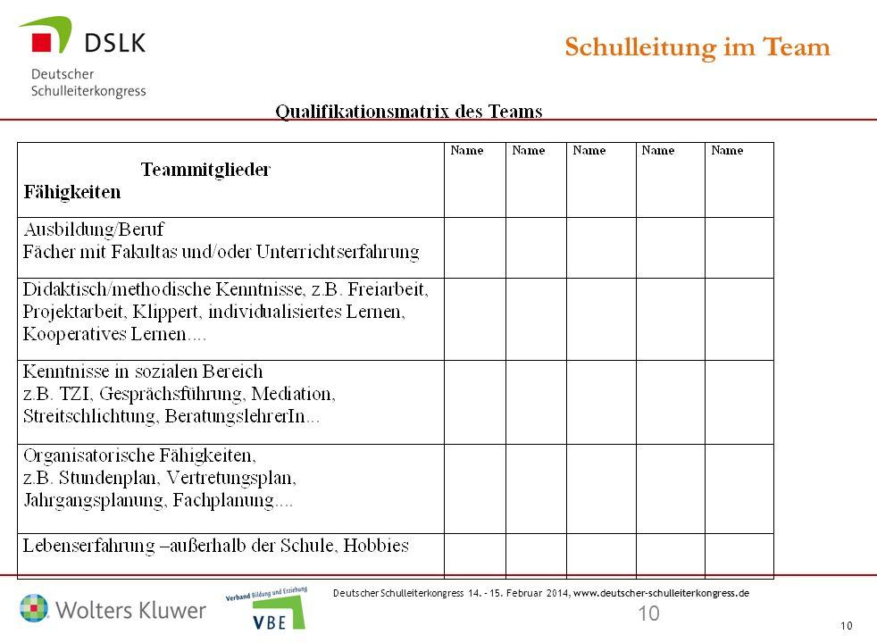 Deutscher Schulleiterkongress 14. – 15. Februar 2014, www.deutscher-schulleiterkongress.de 10 Schulleitung im Team