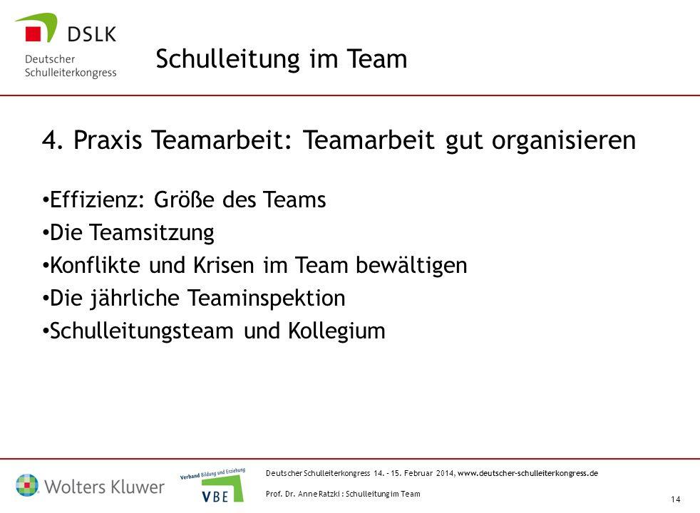 Deutscher Schulleiterkongress 14. – 15. Februar 2014, www.deutscher-schulleiterkongress.de 14 4. Praxis Teamarbeit: Teamarbeit gut organisieren Effizi