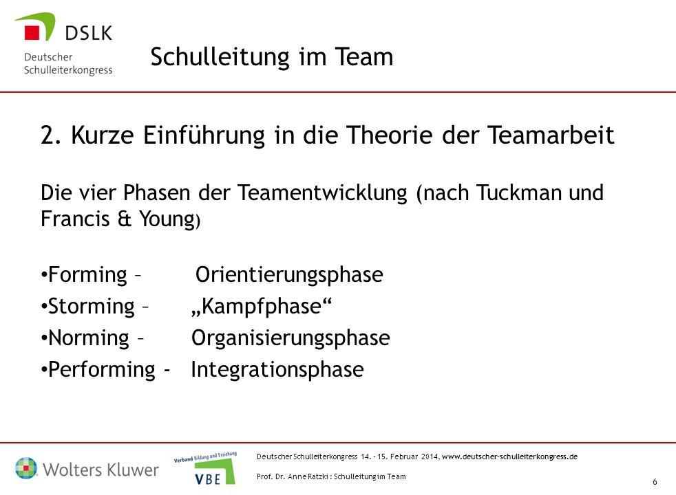 Deutscher Schulleiterkongress 14. – 15. Februar 2014, www.deutscher-schulleiterkongress.de 6 2. Kurze Einführung in die Theorie der Teamarbeit Die vie
