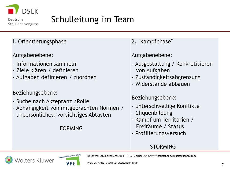 Deutscher Schulleiterkongress 14. – 15. Februar 2014, www.deutscher-schulleiterkongress.de 7 l. Orientierungsphase Aufgabenebene: - Informationen samm