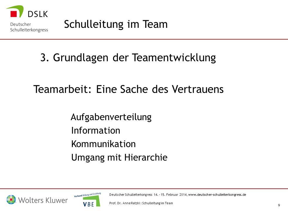 Deutscher Schulleiterkongress 14. – 15. Februar 2014, www.deutscher-schulleiterkongress.de 9 3. Grundlagen der Teamentwicklung Teamarbeit: Eine Sache