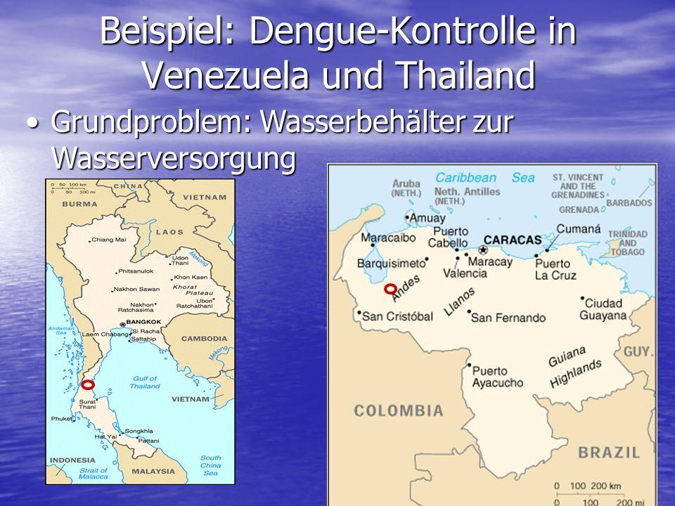 Beispiel: Dengue-Kontrolle in Venezuela und Thailand Grundproblem: Wasserbehälter zur WasserversorgungGrundproblem: Wasserbehälter zur Wasserversorgun