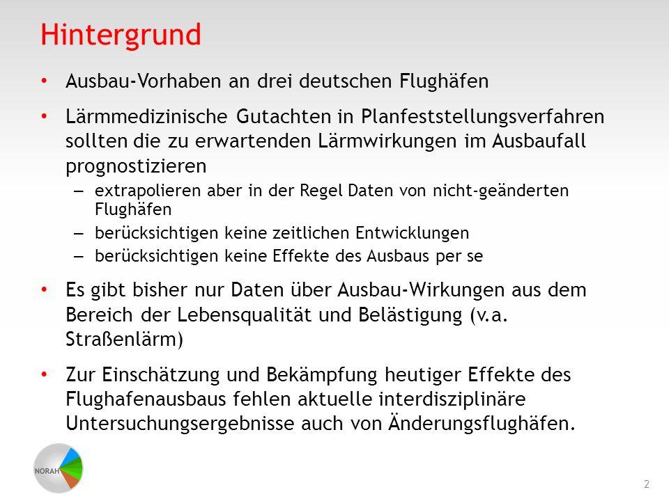 Hintergrund Ausbau-Vorhaben an drei deutschen Flughäfen Lärmmedizinische Gutachten in Planfeststellungsverfahren sollten die zu erwartenden Lärmwirkun