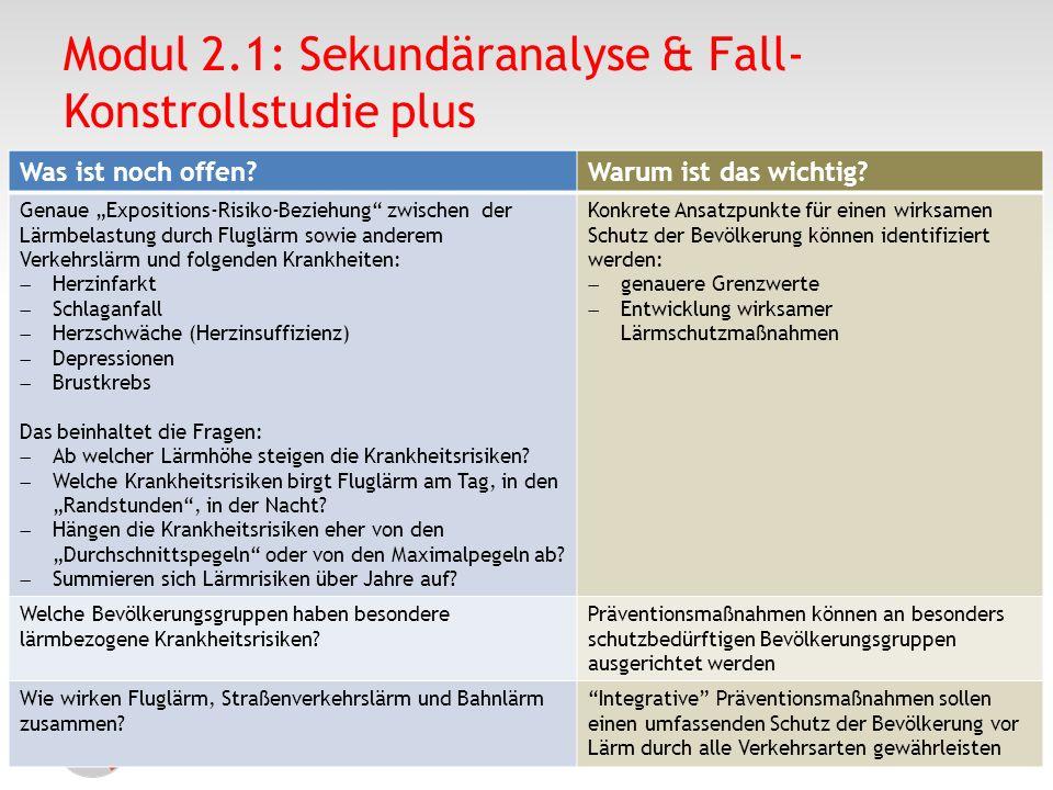 Modul 2.1: Sekundäranalyse & Fall- Konstrollstudie plus Was ist noch offen?Warum ist das wichtig? Genaue Expositions-Risiko-Beziehung zwischen der Lär