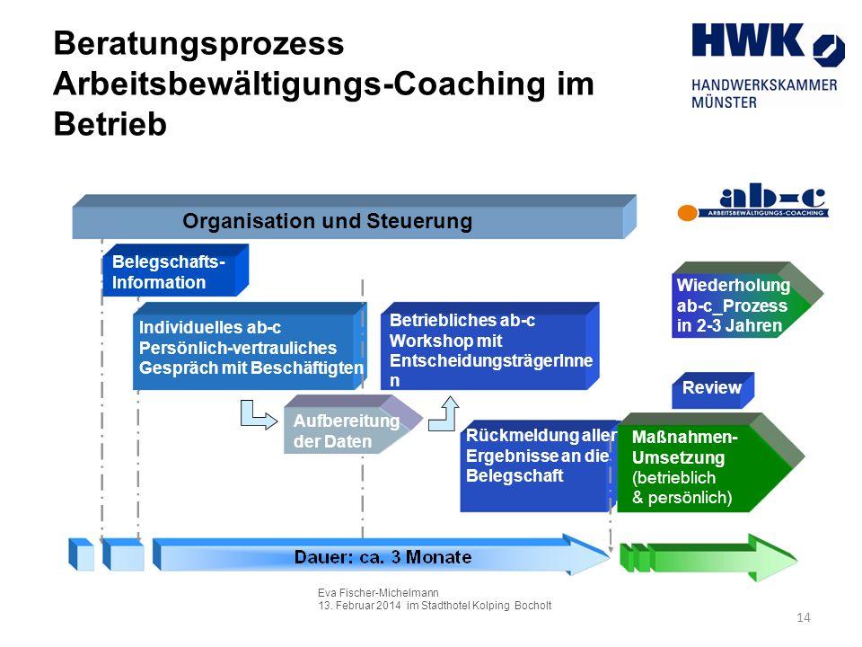 Eva Fischer-Michelmann 13. Februar 2014 im Stadthotel Kolping Bocholt 14 Beratungsprozess Arbeitsbewältigungs-Coaching im Betrieb Organisation und Ste