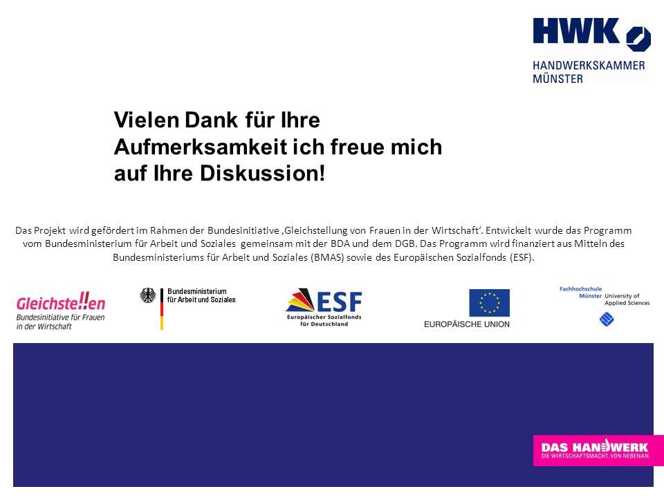 Eva Fischer-Michelmann 13. Februar 2014 im Stadthotel Kolping Bocholt Das Projekt wird gefördert im Rahmen der Bundesinitiative Gleichstellung von Fra