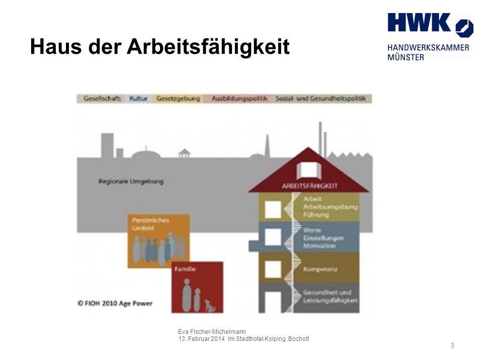 Eva Fischer-Michelmann 13. Februar 2014 im Stadthotel Kolping Bocholt 3 Haus der Arbeitsfähigkeit