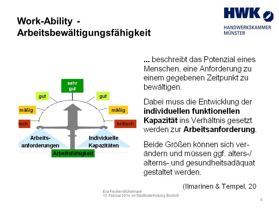 Eva Fischer-Michelmann 13. Februar 2014 im Stadthotel Kolping Bocholt 6 Work-Ability - Arbeitsbewältigungsfähigkeit