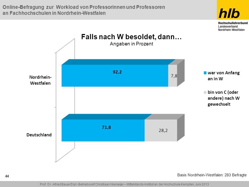 Online-Befragung zur Workload von Professorinnen und Professoren an Fachhochschulen in Nordrhein-Westfalen Prof.