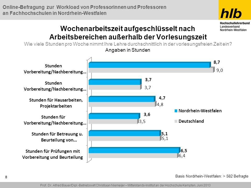 Online-Befragung zur Workload von Professorinnen und Professoren an Fachhochschulen in Nordrhein-Westfalen Prof. Dr. Alfred Bauer/Dipl.-Betriebswirt C