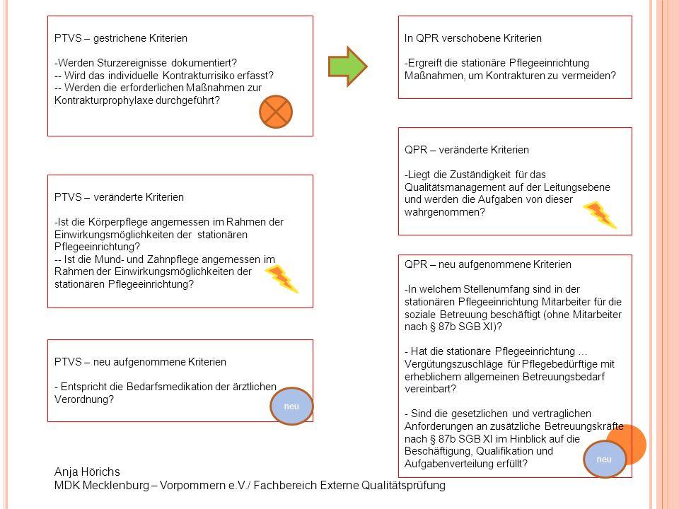 Anja Hörichs MDK Mecklenburg – Vorpommern e.V./ Fachbereich Externe Qualitätsprüfung PTVS – gestrichene Kriterien -Werden Sturzereignisse dokumentiert