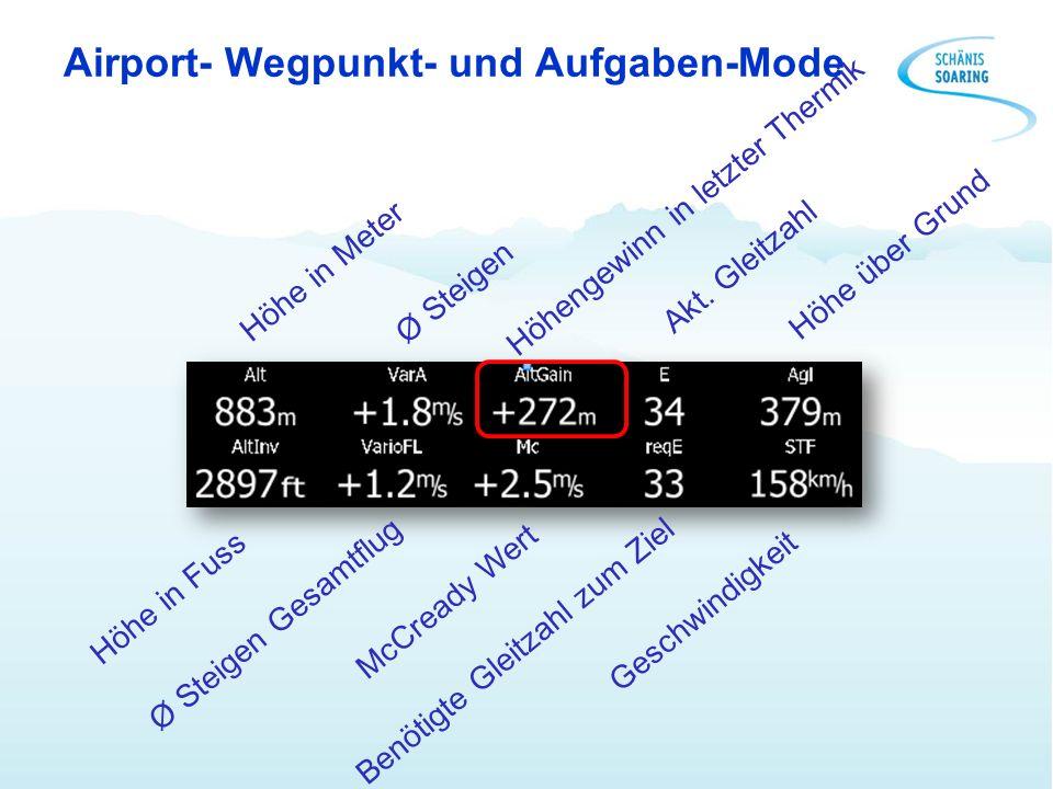 Airport- Wegpunkt- und Aufgaben-Mode Höhe in Meter Höhe in Fuss Ø Steigen Höhengewinn in letzter Thermik Akt. Gleitzahl Höhe über Grund Ø Steigen Gesa