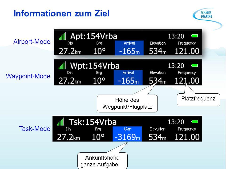 Informationen zum Ziel Ankunftshöhe ganze Aufgabe Höhe des Wegpunkt/Flugplatz Platzfrequenz Airport-Mode Waypoint-Mode Task-Mode