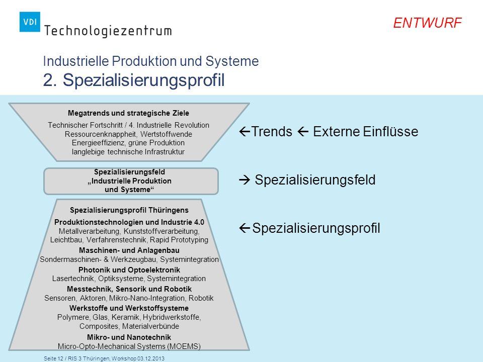 Seite 12 / RIS 3 Thüringen, Workshop 03.12.2013 ENTWURF Industrielle Produktion und Systeme 2. Spezialisierungsprofil Megatrends und strategische Ziel