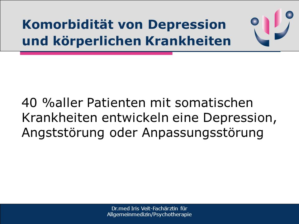 Komorbidität von Depression und körperlichen Krankheiten 40 %aller Patienten mit somatischen Krankheiten entwickeln eine Depression, Angststörung oder Anpassungsstörung Dr.med Iris Veit-Fachärztin für Allgemeinmedizin/Psychotherapie