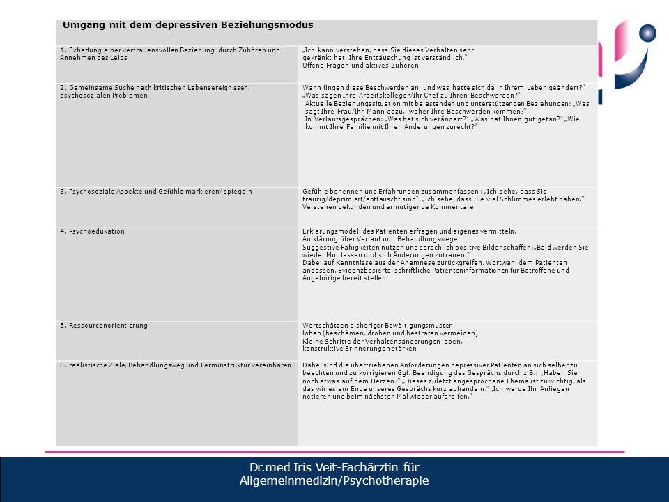 Dr.med Iris Veit-Fachärztin für Allgemeinmedizin/Psychotherapie Umgang mit dem depressiven Beziehungsmodus 1. Schaffung einer vertrauensvollen Beziehu