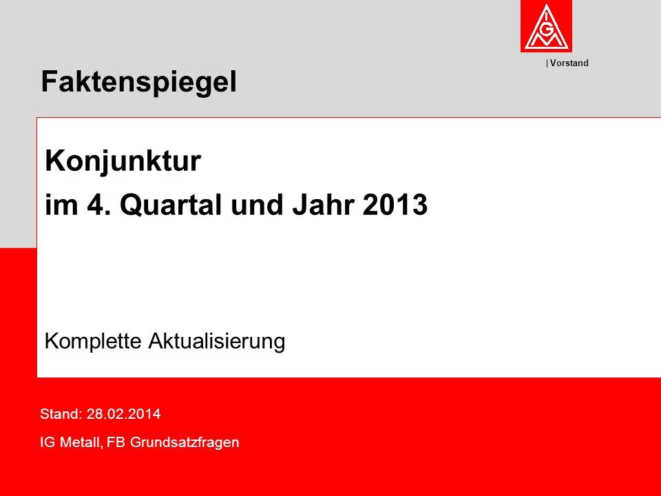 Vorstand Stand: 28.02.2014 IG Metall, FB Grundsatzfragen Konjunktur im 4. Quartal und Jahr 2013 Komplette Aktualisierung Faktenspiegel