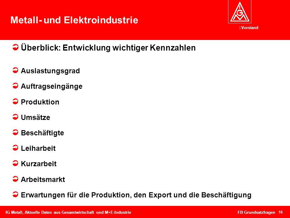 Vorstand Metall- und Elektroindustrie Überblick: Entwicklung wichtiger Kennzahlen Auslastungsgrad Auftragseingänge Produktion Umsätze Beschäftigte Lei