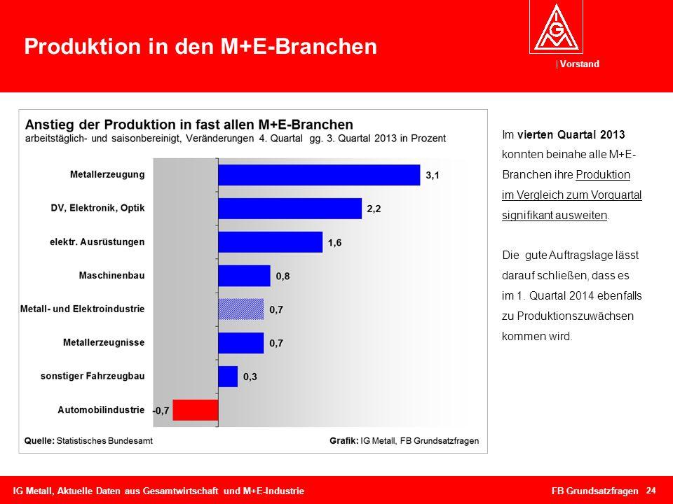 Vorstand Produktion in den M+E-Branchen 24 IG Metall, Aktuelle Daten aus Gesamtwirtschaft und M+E-Industrie FB Grundsatzfragen Im vierten Quartal 2013
