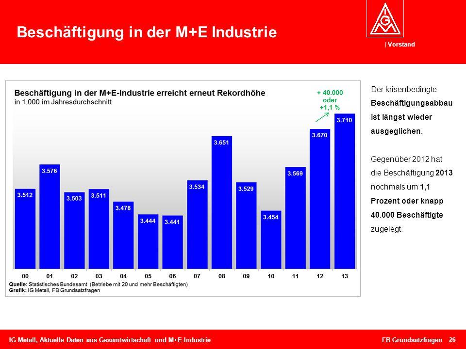 Vorstand 26 Beschäftigung in der M+E Industrie IG Metall, Aktuelle Daten aus Gesamtwirtschaft und M+E-Industrie FB Grundsatzfragen Der krisenbedingte