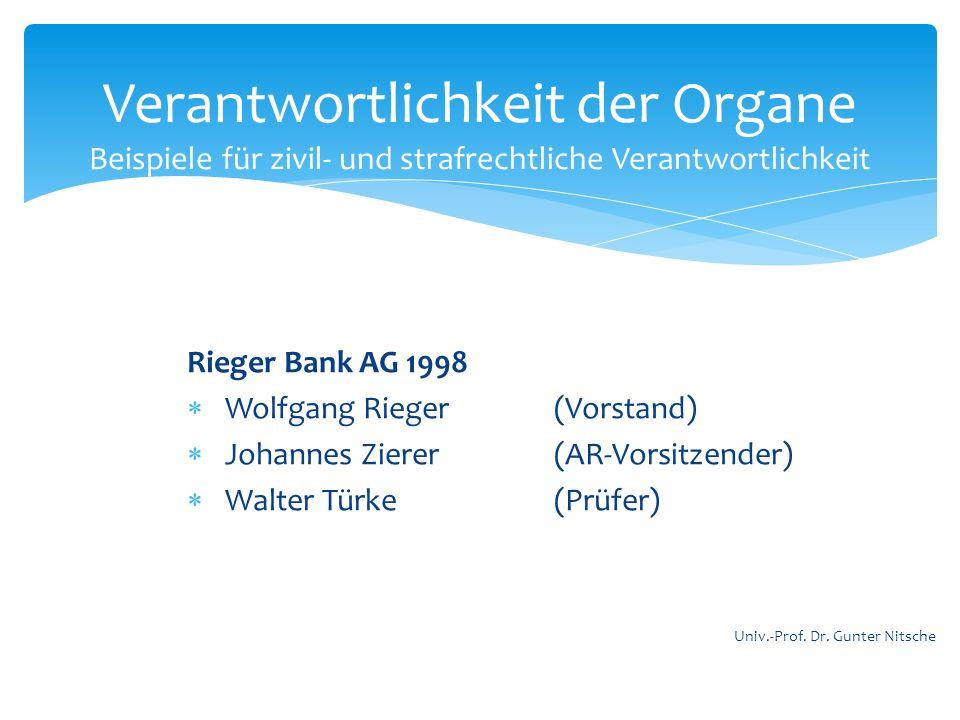 Rieger Bank AG 1998 Wolfgang Rieger(Vorstand) Johannes Zierer (AR-Vorsitzender) Walter Türke (Prüfer) Verantwortlichkeit der Organe Beispiele für zivi