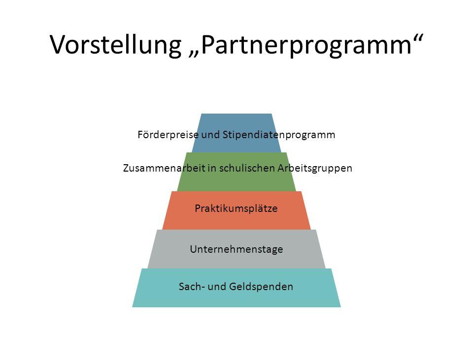 Vorstellung Partnerprogramm Sach- und Geldspenden Praktikumsplätze Unternehmenstage Zusammenarbeit in schulischen Arbeitsgruppen Förderpreise und Stipendiatenprogramm