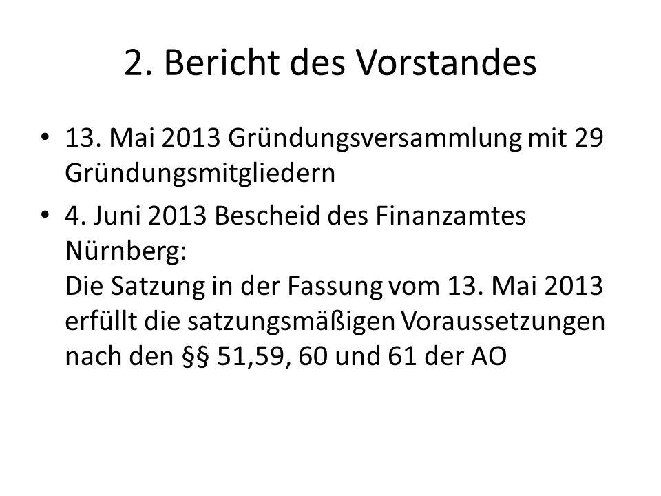 2.Bericht des Vorstandes 13. Mai 2013 Gründungsversammlung mit 29 Gründungsmitgliedern 4.
