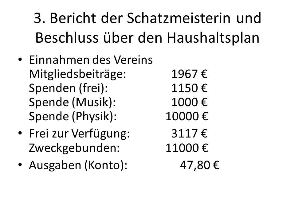 3. Bericht der Schatzmeisterin und Beschluss über den Haushaltsplan Einnahmen des Vereins Mitgliedsbeiträge: 1967 Spenden (frei): 1150 Spende (Musik):