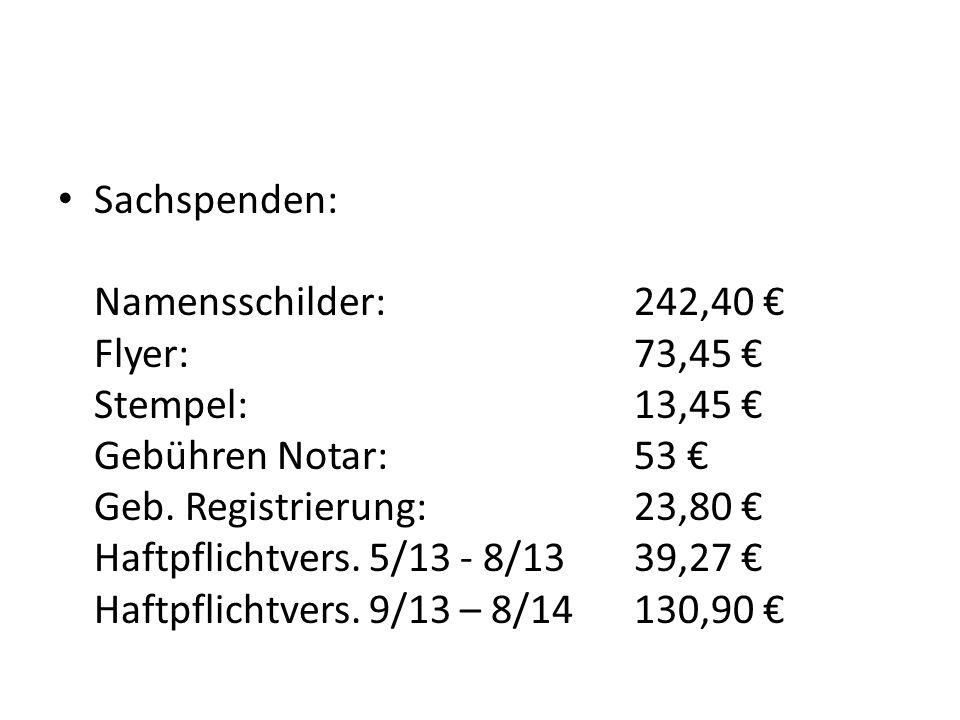 Beschlussfassung Haushaltsplan 2013/2014 Die Mitgliederversammlung des Verein der Freunde und Förderer des Gymnasiums Wendelstein e.V.