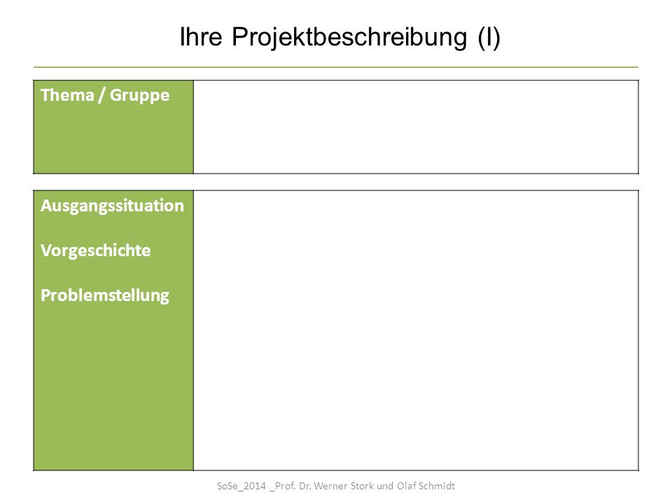 Ihre Projektbeschreibung (I) Thema / Gruppe Ausgangssituation Vorgeschichte Problemstellung SoSe_2014 _Prof. Dr. Werner Stork und Olaf Schmidt