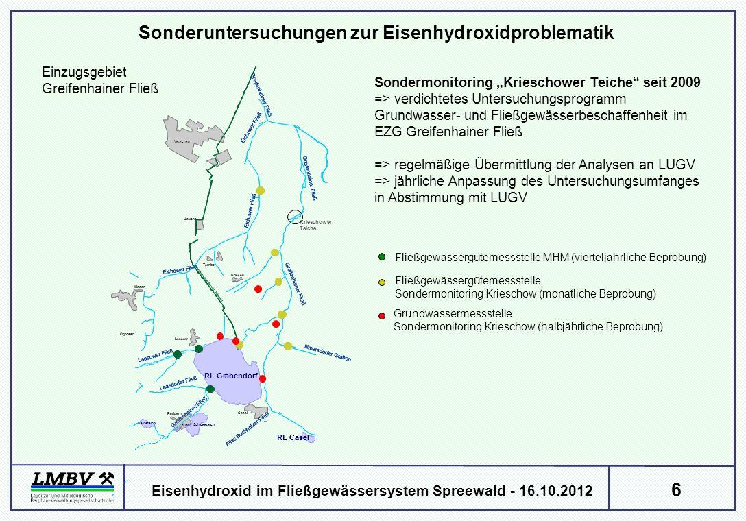 6 Eisenhydroxid im Fließgewässersystem Spreewald - 16.10.2012 Sonderuntersuchungen zur Eisenhydroxidproblematik Sondermonitoring Krieschower Teiche se