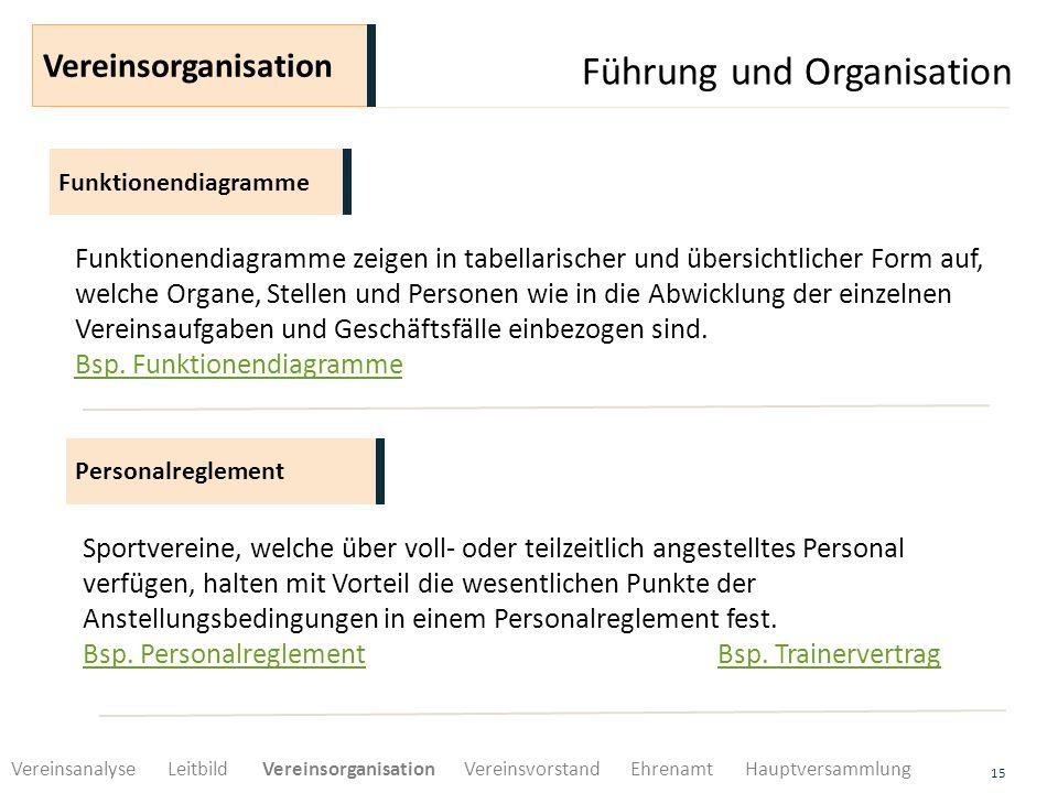 Führung und Organisation 15 Funktionendiagramme Vereinsorganisation Funktionendiagramme zeigen in tabellarischer und übersichtlicher Form auf, welche
