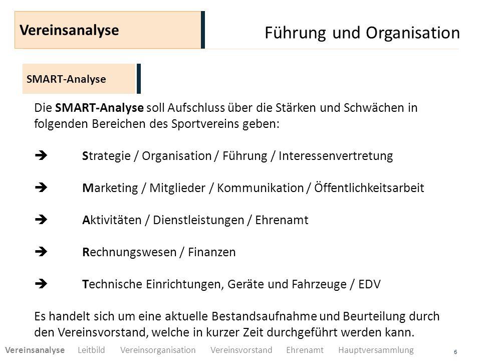 Führung und Organisation 6 SMART-Analyse Vereinsanalyse Die SMART-Analyse soll Aufschluss über die Stärken und Schwächen in folgenden Bereichen des Sp