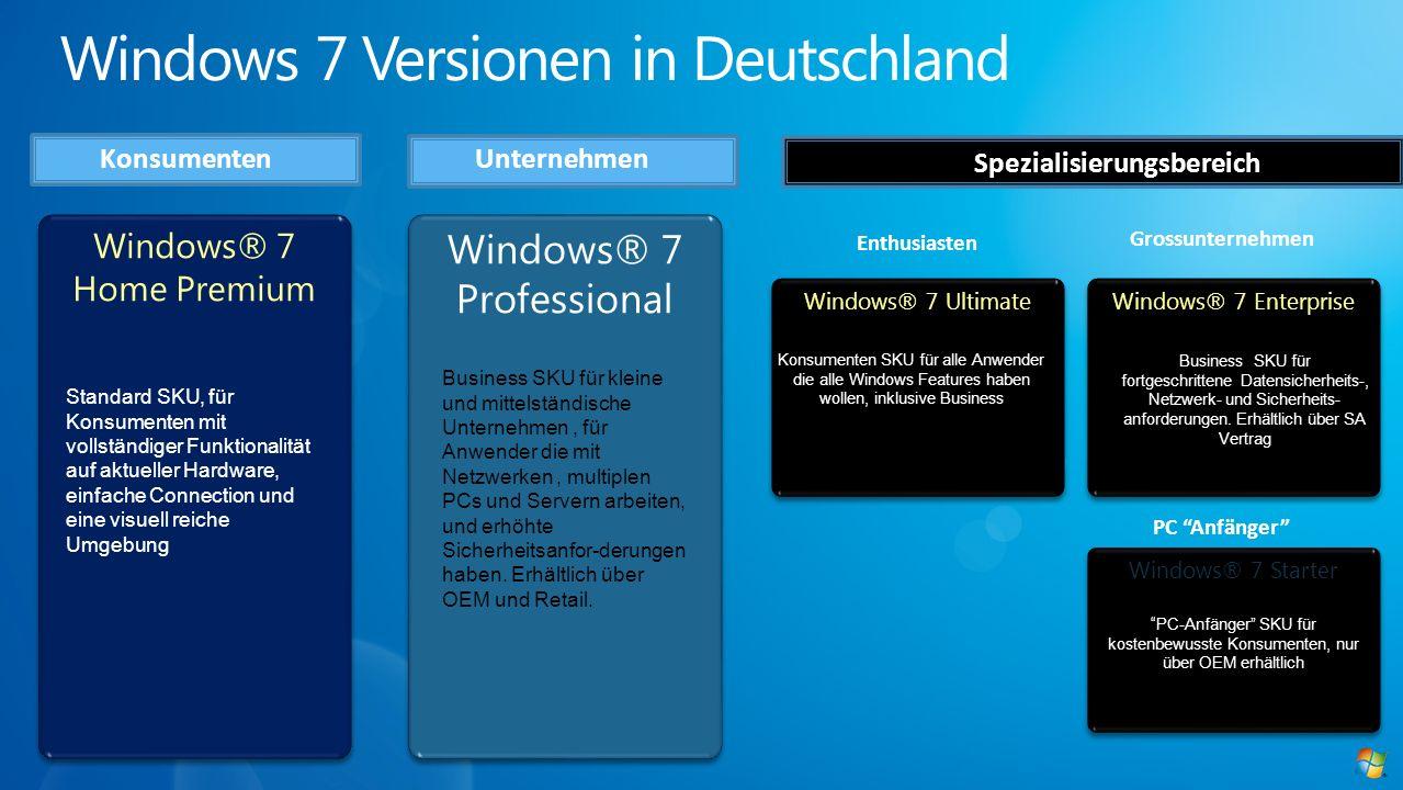 Windows® 7 Home Premium Standard SKU, für Konsumenten mit vollständiger Funktionalität auf aktueller Hardware, einfache Connection und eine visuell re