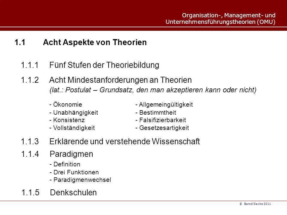 Organisation-, Management- und Unternehmensführungstheorien (OMU) © Bernd Dewitz 2011 1.1 Acht Aspekte von Theorien 1.1.1 Fünf Stufen der Theoriebildung 1.1.2Acht Mindestanforderungen an Theorien (lat.: Postulat – Grundsatz, den man akzeptieren kann oder nicht) - Ökonomie- Allgemeingültigkeit - Unabhängigkeit- Bestimmtheit - Konsistenz- Falsifizierbarkeit - Vollständigkeit- Gesetzesartigkeit 1.1.3Erklärende und verstehende Wissenschaft 1.1.4 Paradigmen - Definition - Drei Funktionen - Paradigmenwechsel 1.1.5 Denkschulen