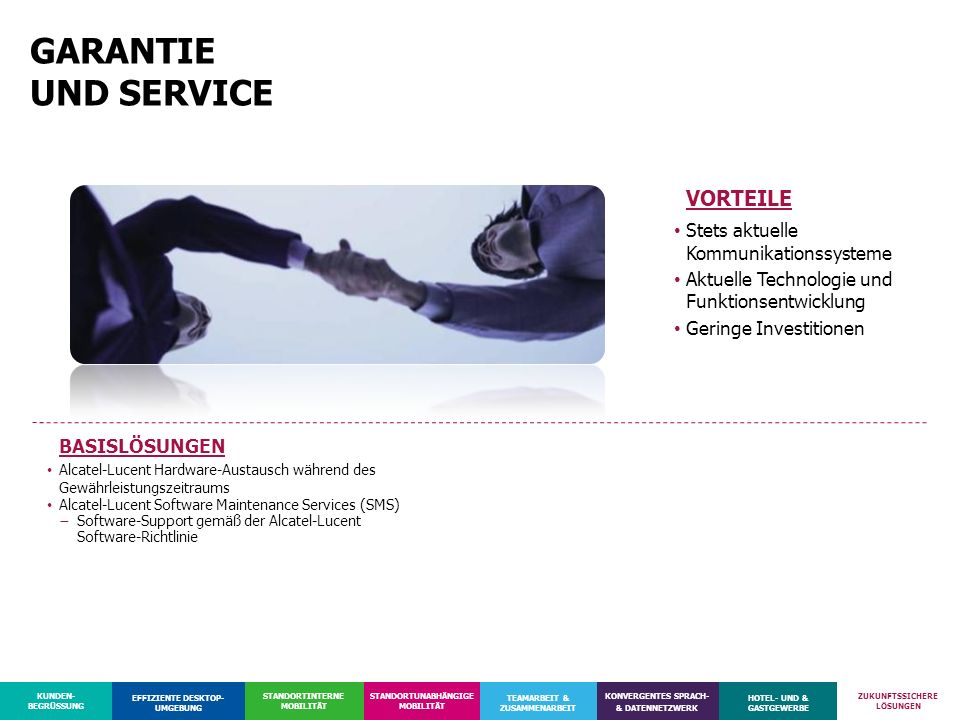 BASISLÖSUNGEN Alcatel-Lucent Hardware-Austausch während des Gewährleistungszeitraums Alcatel-Lucent Software Maintenance Services (SMS) Software-Suppo