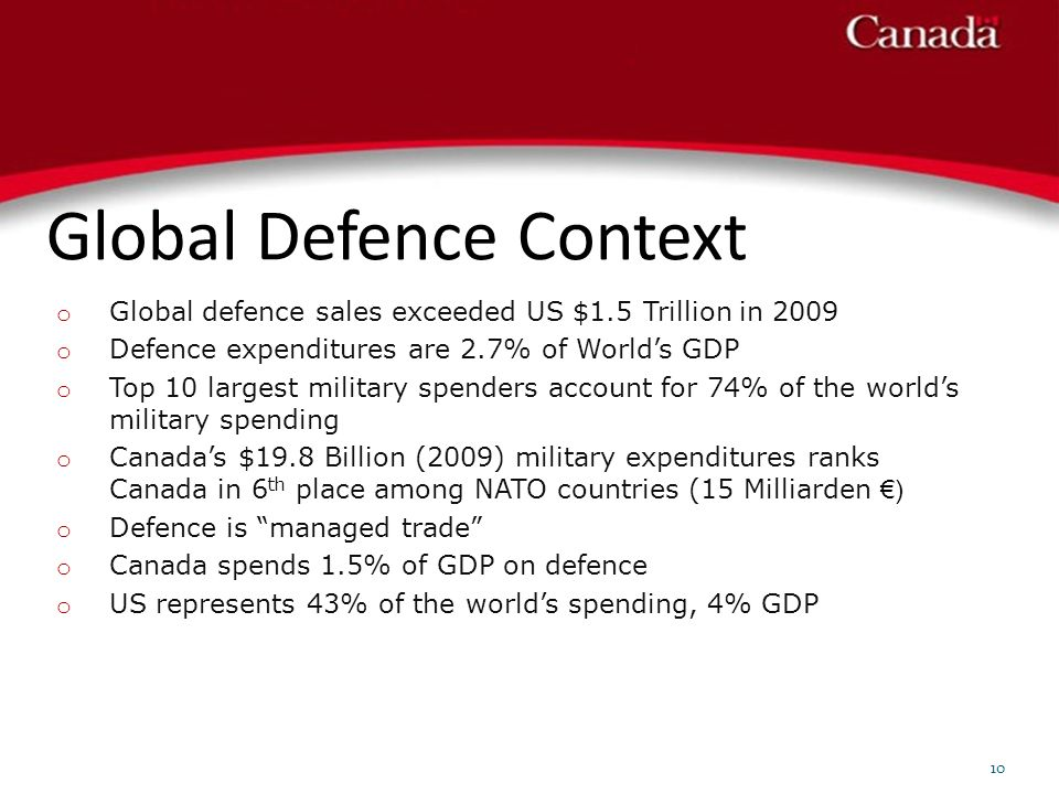 Global Defence Context 10