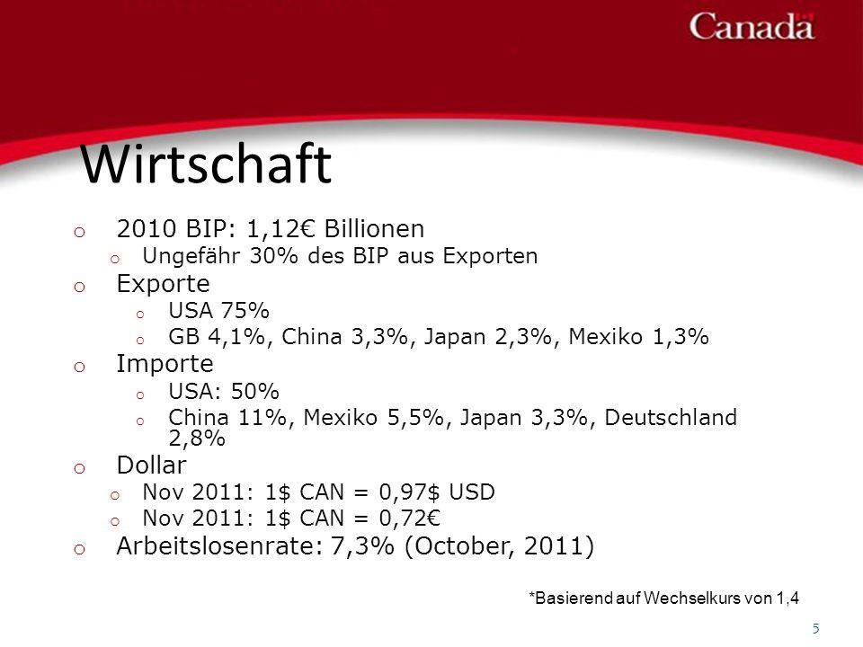 Fastest growing economy in G7 Canada 1.7% U.S.1.5% U.K.