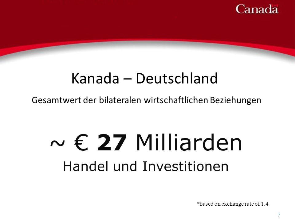 *based on exchange rate of 1.4 Kanada – Deutschland Gesamtwert der bilateralen wirtschaftlichen Beziehungen 7