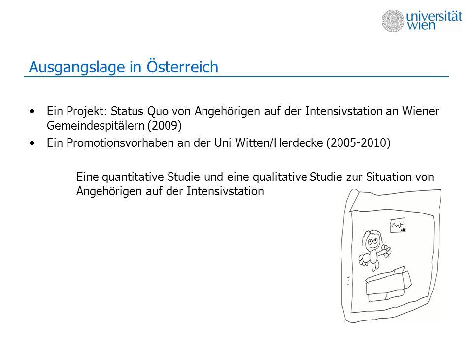 Ausgangslage in Österreich Ein Projekt: Status Quo von Angehörigen auf der Intensivstation an Wiener Gemeindespitälern (2009) Ein Promotionsvorhaben a