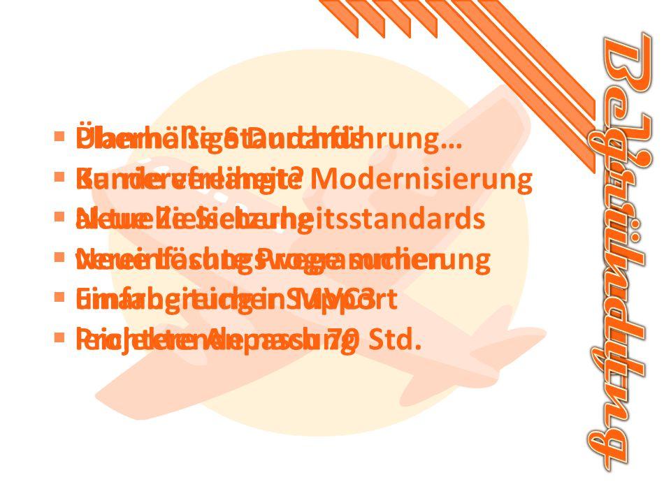 Planmäßige Durchführung… Kunde verlangte Modernisierung Neue Zielsetzung Neue Lösungswege suchen Einarbeitung in MVC3 Projektende nach 70 Std.